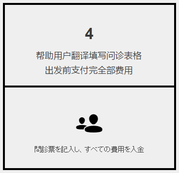 日本体检预约,第4步