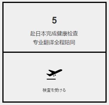 日本体检预约,第5步