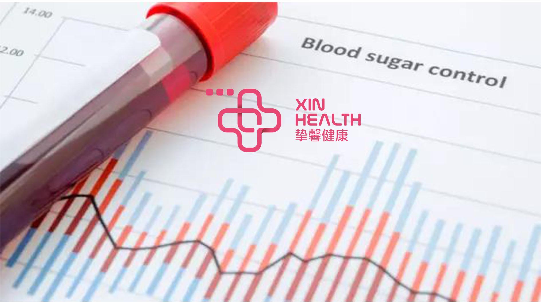 血糖监测表