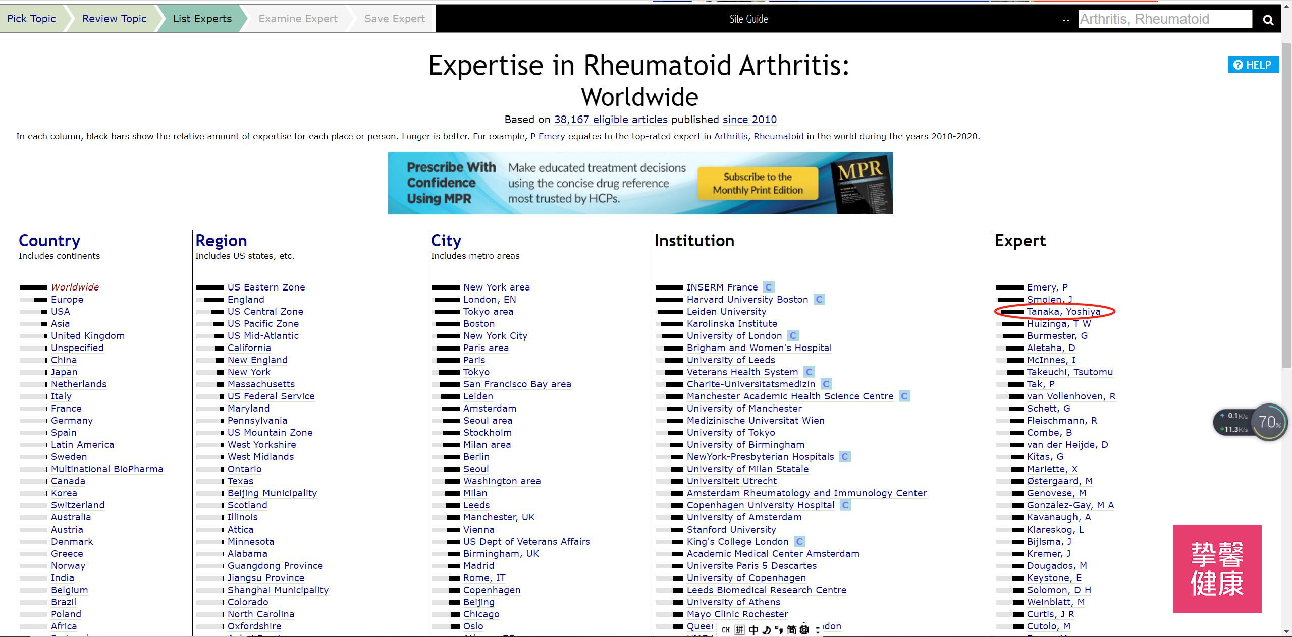 Expertscape 类风湿治疗领域专家排名