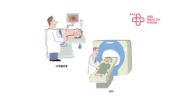肠镜、MRI核磁共振示意图