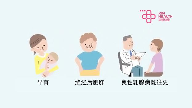 乳腺癌的三大诱因