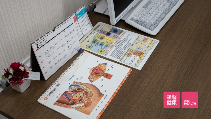 日本体检时医生准备的科普材料