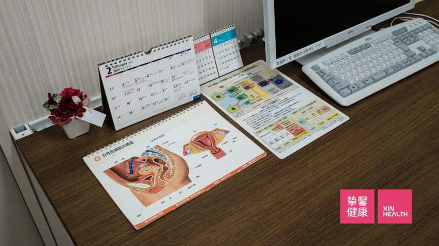 日本高级体检中的子宫内部详解图