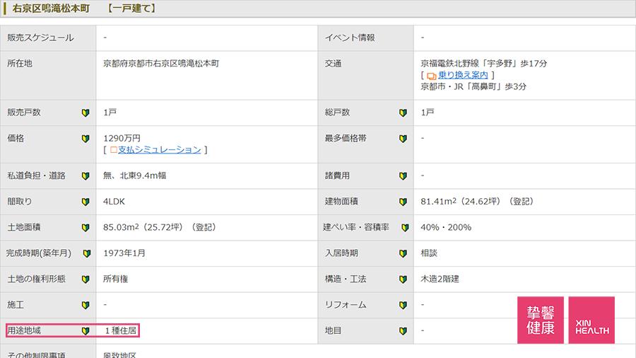 数据来源:日本大手房地产中介summo
