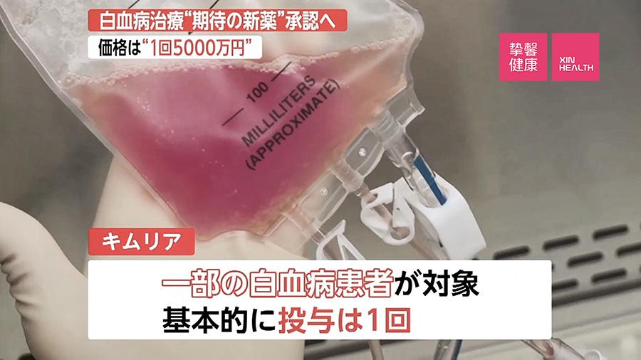由患者自身T细胞经基因改造后获得的药物