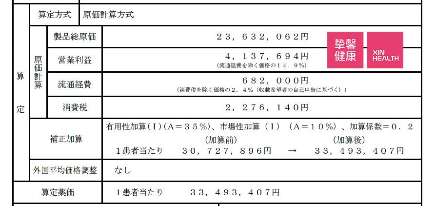 日本新白血病药物价格构成