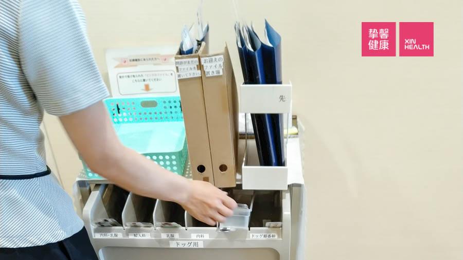 日本体检全面高级2日套餐  护士安排妇科检查顺序