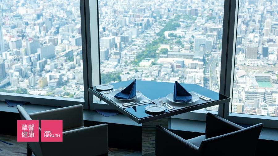 大阪市立大学医学院附属病院高级体检 顶楼观景餐厅