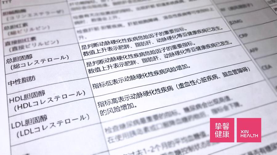 体检报告中血液指标所含项目说明