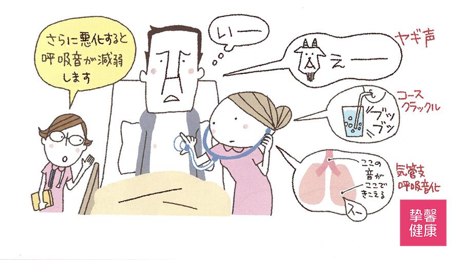 肺炎患者听诊时听到的声音