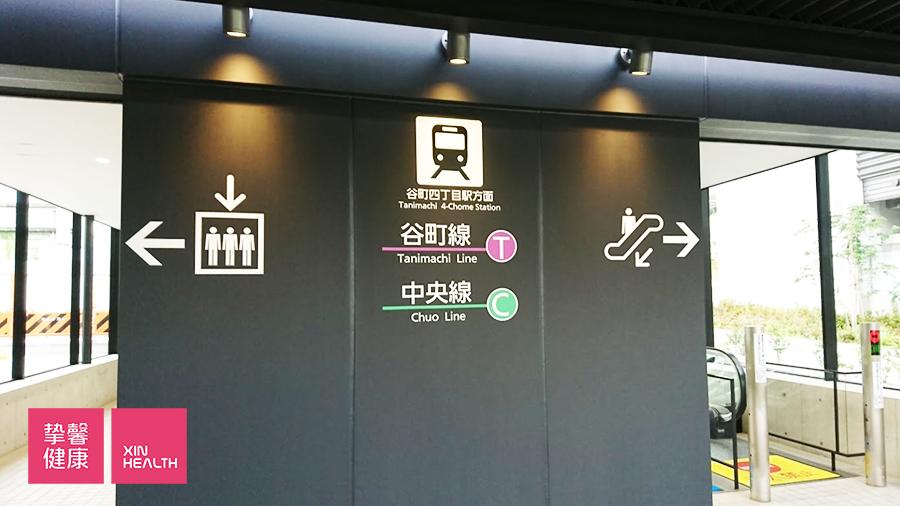 大阪府立成人病中心 交通站台指向图