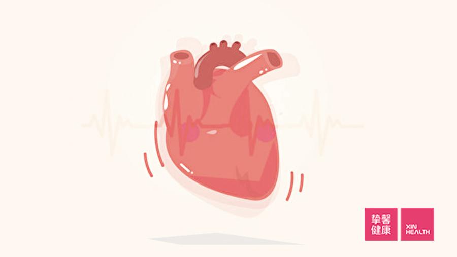 冠状动脉长斑块,就会引起冠心病