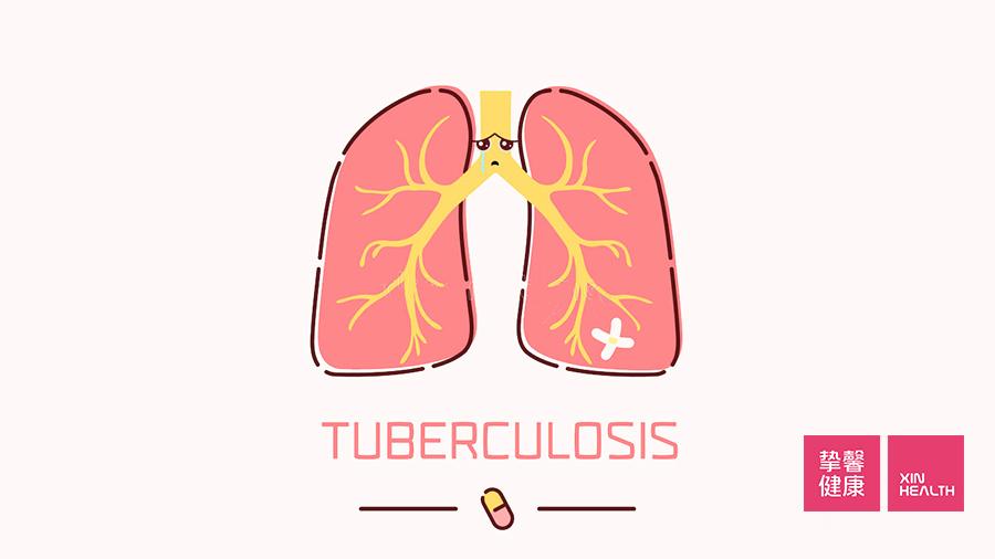 结核杆菌会引起肺结核