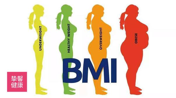 体重正常为什么会被诊断为肥胖?