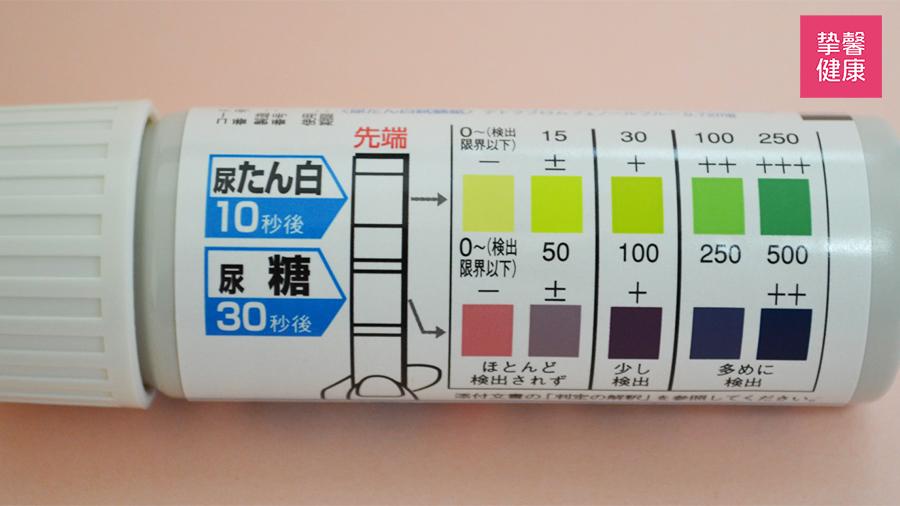 尿糖 Glucose In Urine - 肾功能尿液检查指标
