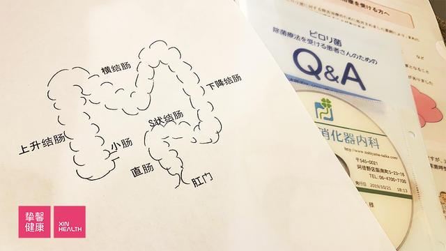 王女士 2019年10月 赴日本大阪