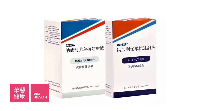 胃癌与食道癌患者福音:纳武利尤单抗+化疗显著提升生存期
